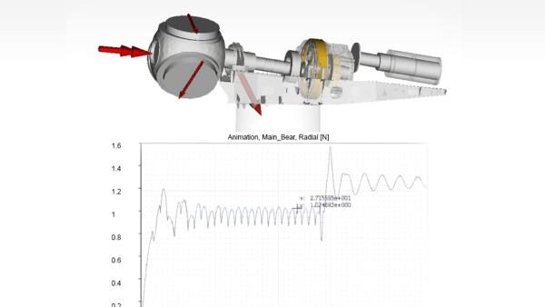 SIMPLA: simulação de sistemas com amplos conhecimentos sobre rolamentos