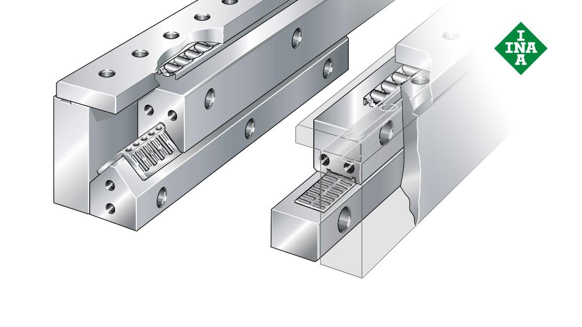 Sistemas de orientação lineares da Schaeffler: Sistemas fechados com gaiolas planas de agulhas e de rolos cilíndricos