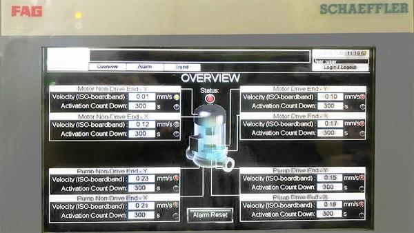 Cada unidade é monitorizada e visualizada separadamente.
